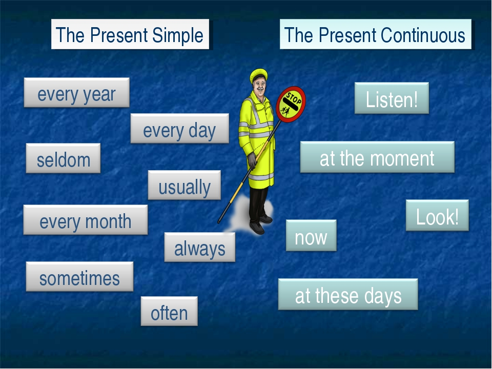 The Present Simple The Present Continuous