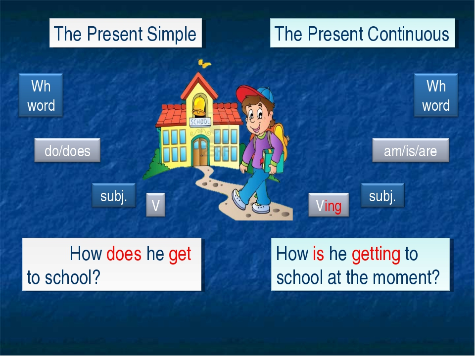The Present Simple The Present Continuous How does he get to school? How is h...