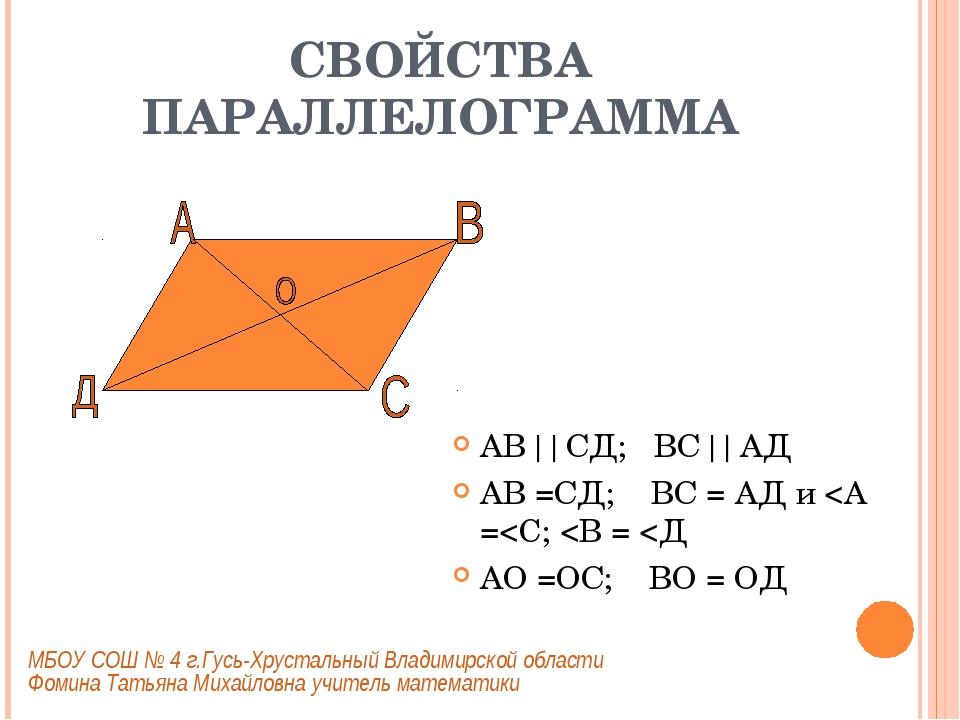 СВОЙСТВА ПАРАЛЛЕЛОГРАММА АВ   СД; ВС   АД АВ =СД; ВС = АД и