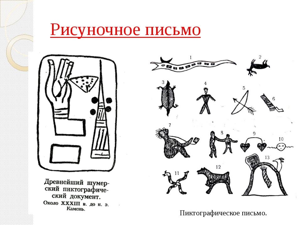 Рисуночное письмо Пиктографическое письмо.