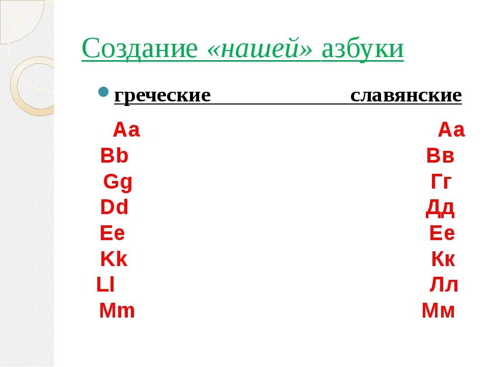 Создание «нашей» азбуки греческие славянские Aa Аа Bb Вв Gg Гг Dd Дд Ee Ее K...