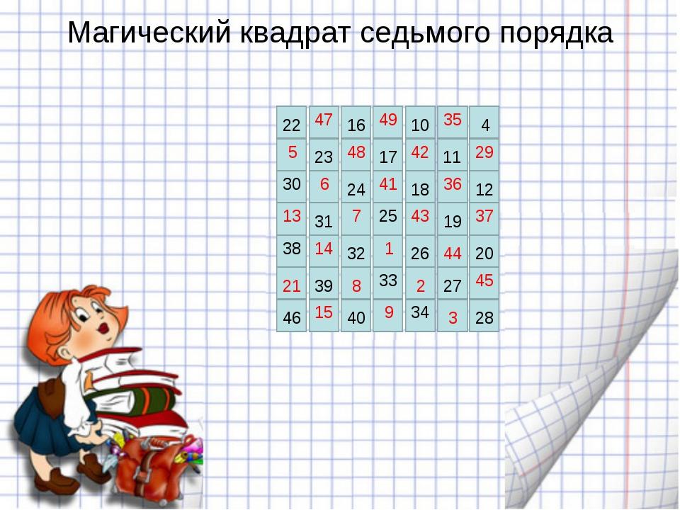 Магический квадрат седьмого порядка 22 47 16 10 4 23 17 11 30 24 18 12 31 25...
