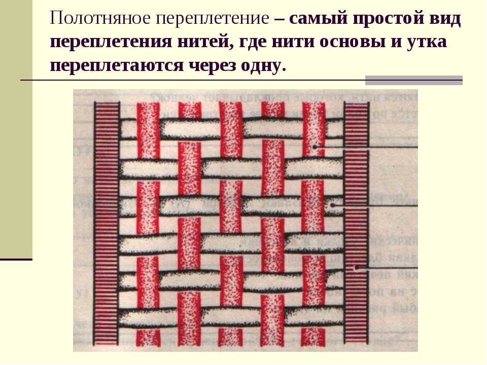 Полотняное переплетение – самый простой вид переплетения нитей, где нити осно...