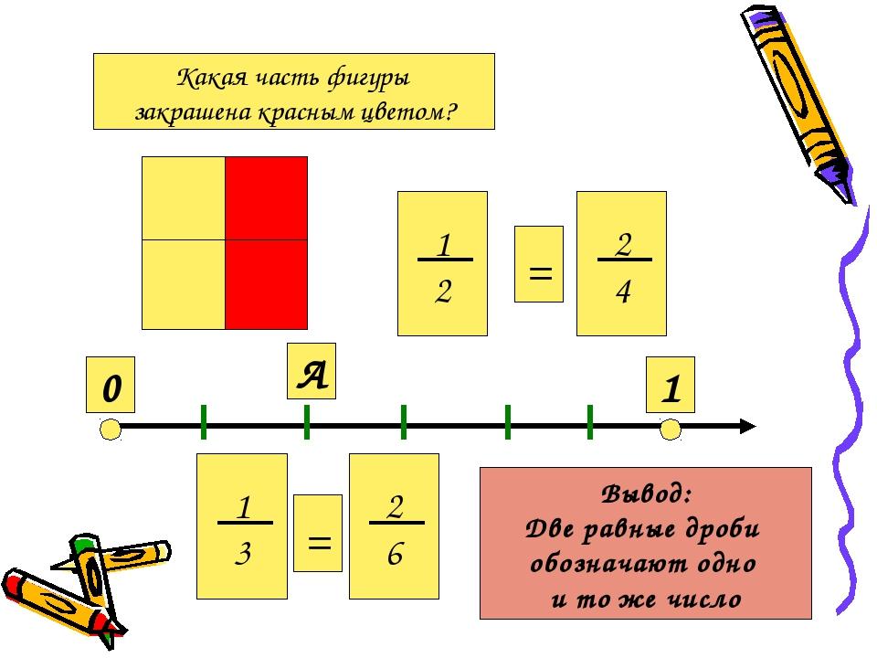 Какая часть фигуры закрашена красным цветом? 1 2 2 4 = 0 1 А 1 3 2 6 = Вывод:...