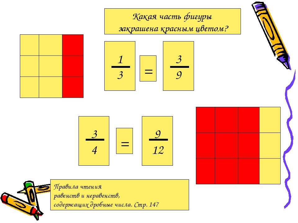 Какая часть фигуры закрашена красным цветом? 1 3 3 9 = 3 4 9 12 = Правила чте...