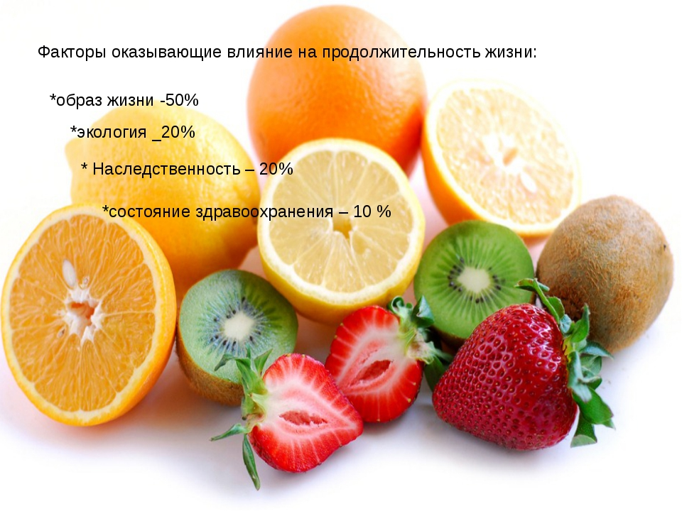 Факторы оказывающие влияние на продолжительность жизни: *образ жизни -50% *эк...
