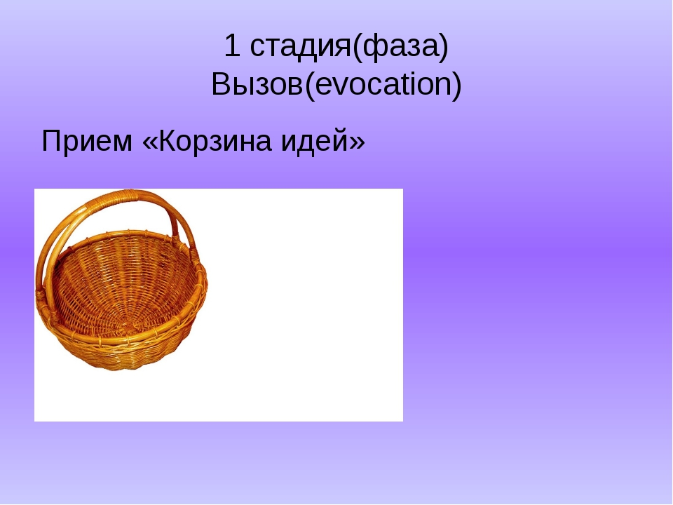 1 стадия(фаза) Вызов(evocation) Прием «Корзина идей»
