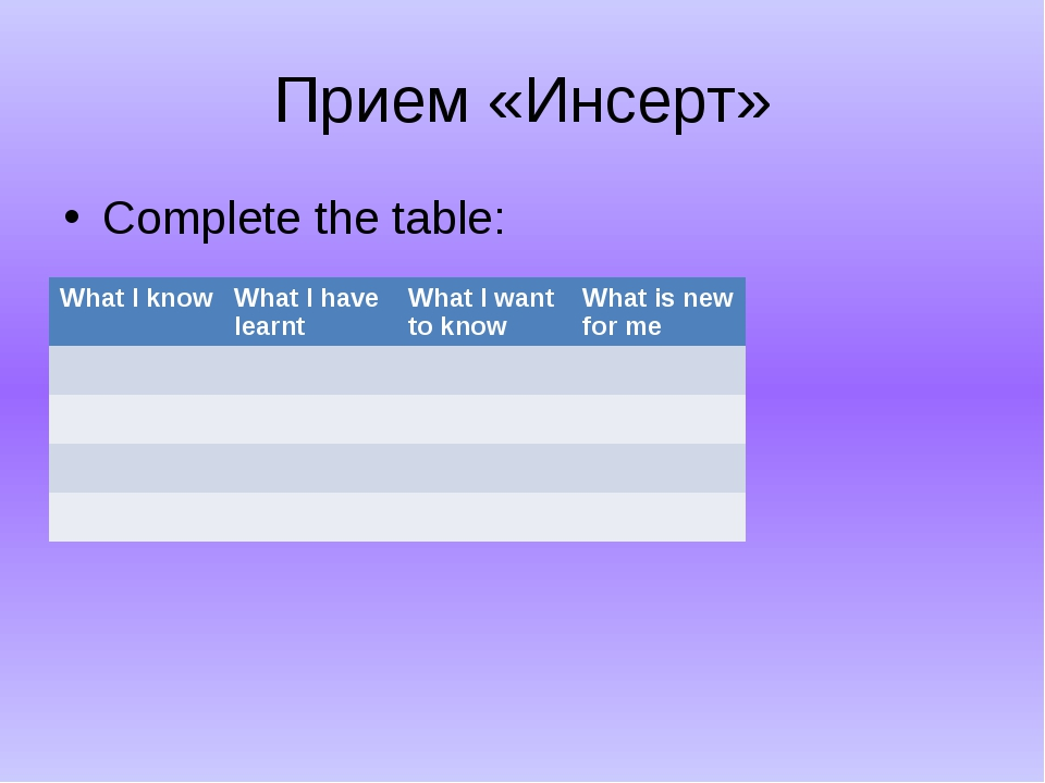 Прием «Инсерт» Complete the table: What I know What I have learnt What I want...