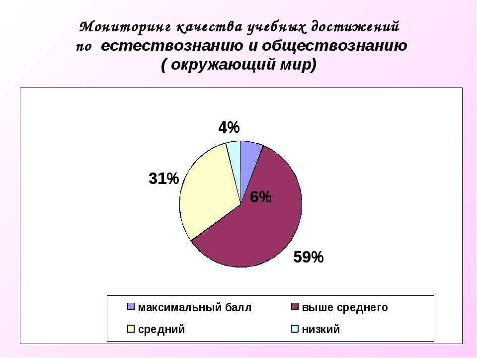 Мониторинг качества учебных достижений по естествознанию и обществознанию (...