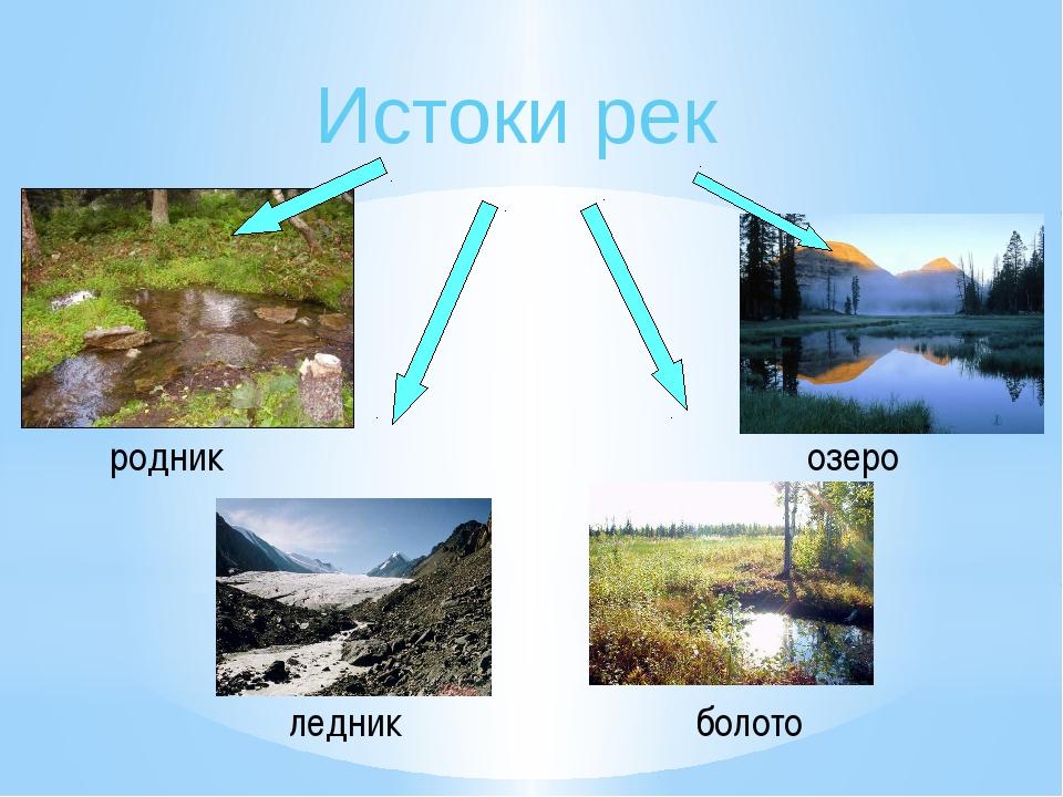 Истоки рек родник ледник озеро болото