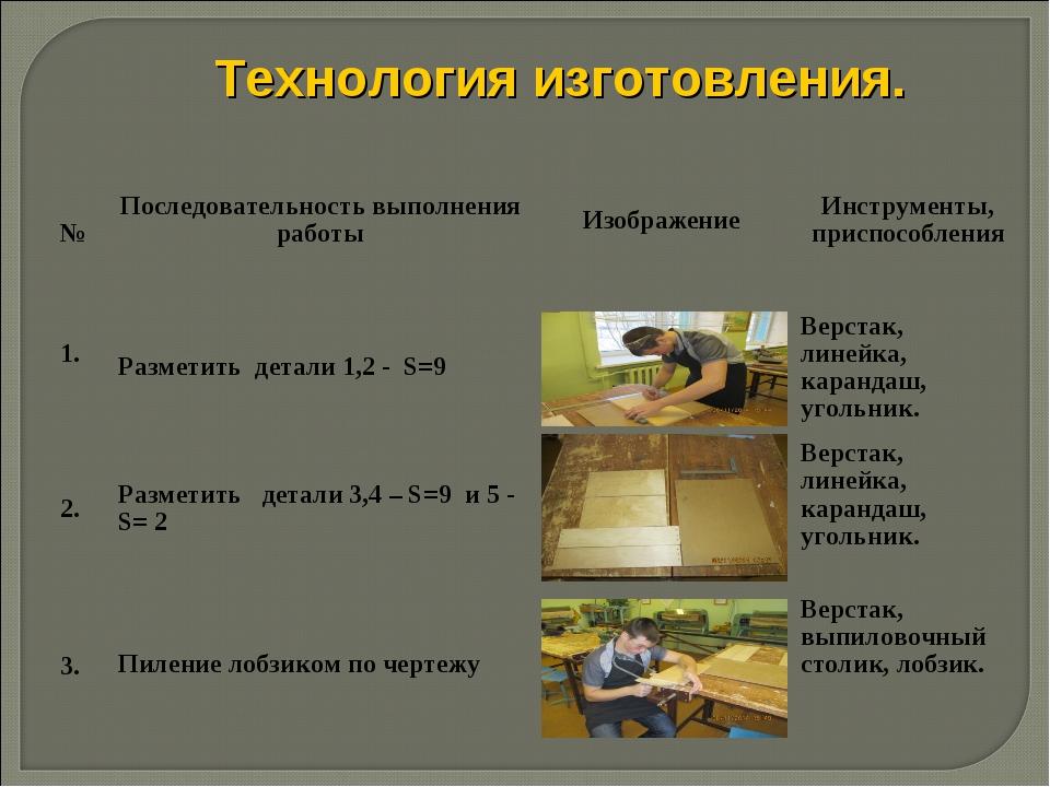 Технология изготовления. № Последовательность выполнения работыИзображение...