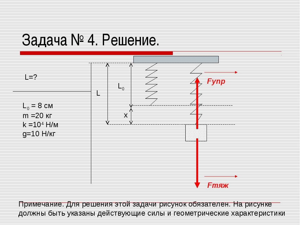 Задача № 4. Решение. L=? L0 = 8 см m =20 кг k =104 Н/м g=10 Н/кг L0 L x Fтяж...