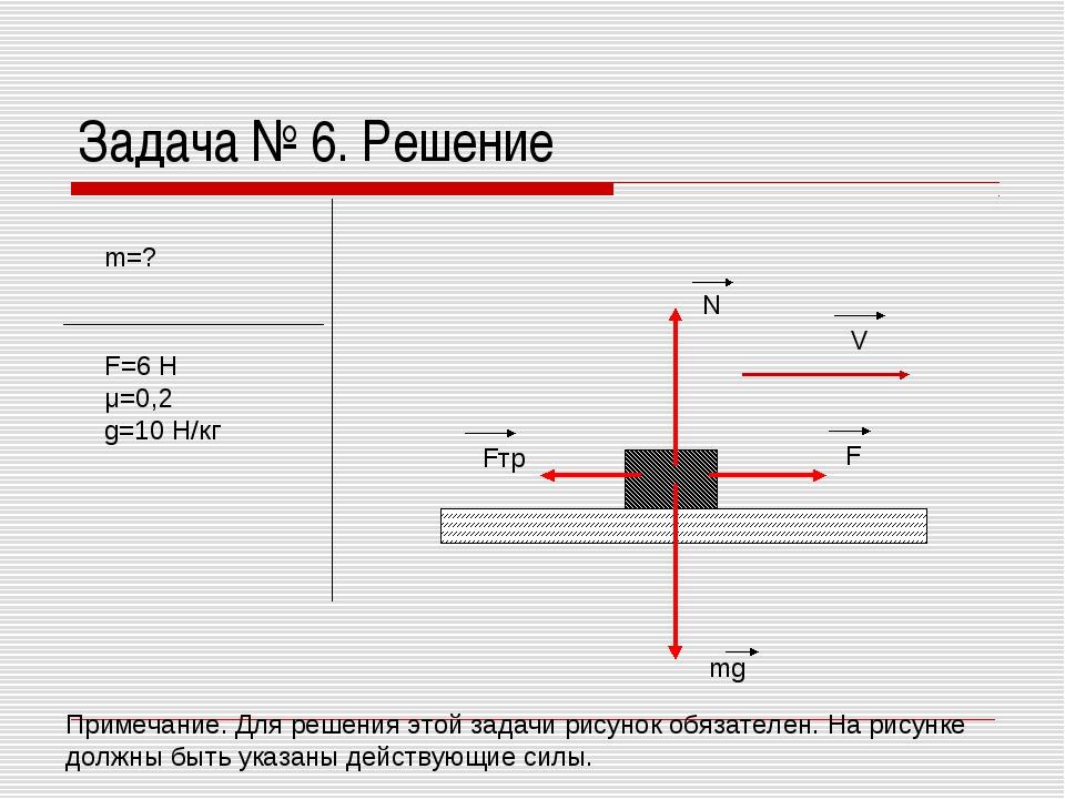 Задача № 6. Решение m=? F=6 Н μ=0,2 g=10 Н/кг N Fтр F mg V Примечание. Для ре...