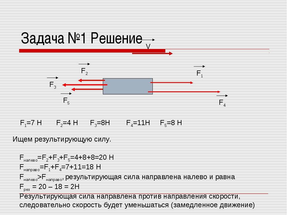 Задача №1 Решение Ищем результирующую силу. Fналево=F2+F3+F5=4+8+8=20 Н Fнапр...
