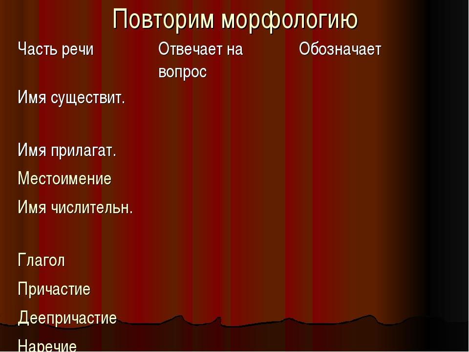 Повторим морфологию