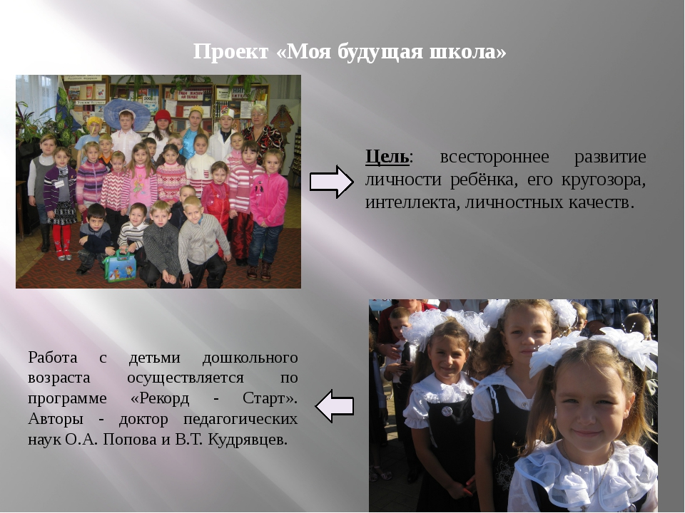 Проект «Моя будущая школа» Цель: всестороннее развитие личности ребёнка, его...