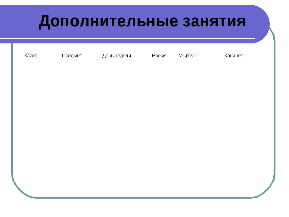 Дополнительные занятия КлассПредметДень неделиВремяУчительКабинет...