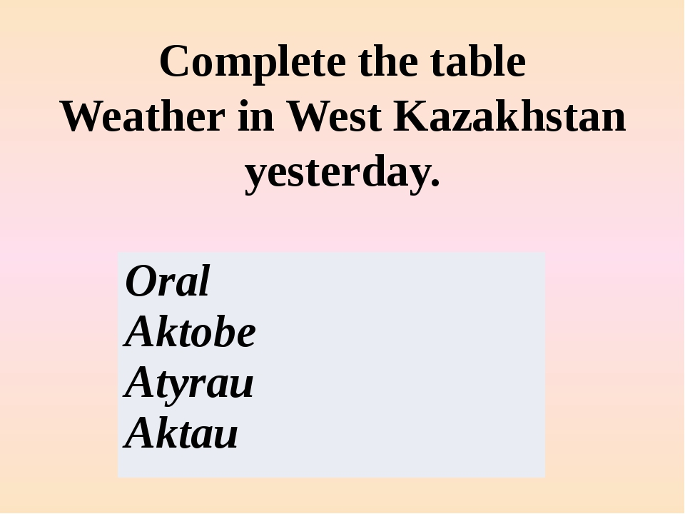 Complete the table Weather in West Kazakhstan yesterday. Oral Aktobe Atyrau A