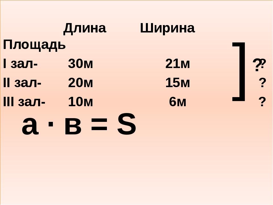 Длина Ширина Площадь I зал- 30м 21м ? II зал- 20м 15м ? III зал- 10м 6м ? ]...