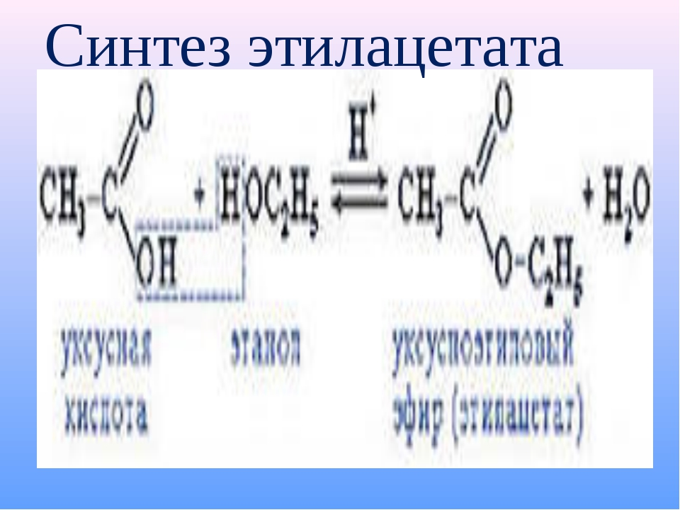 Синтез этилацетата