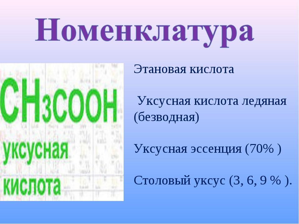 Этановая кислота Уксусная кислота ледяная (безводная) Уксусная эссенция (70%...
