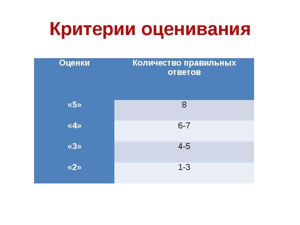 Критерии оценивания ОценкиКоличество правильных ответов «5»8 «4»6-7 «3»4-...
