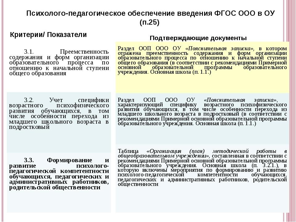 Психолого-педагогическое обеспечение введения ФГОС ООО в ОУ (п.25) Критерии/...