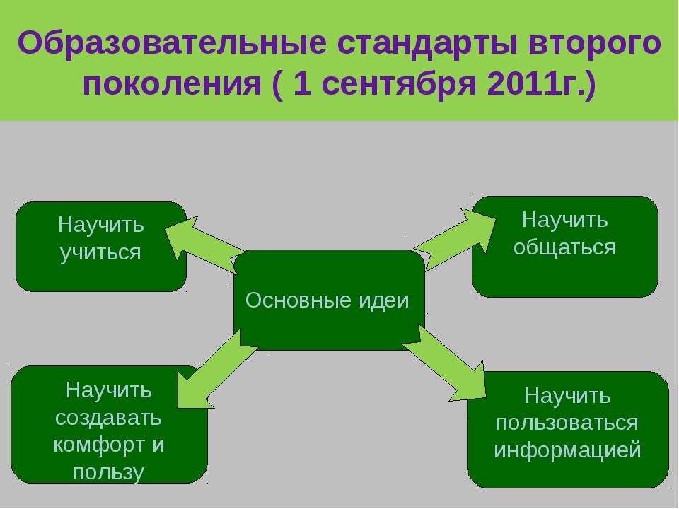 Образовательные стандарты второго поколения ( 1 сентября 2011г.) Основные иде...