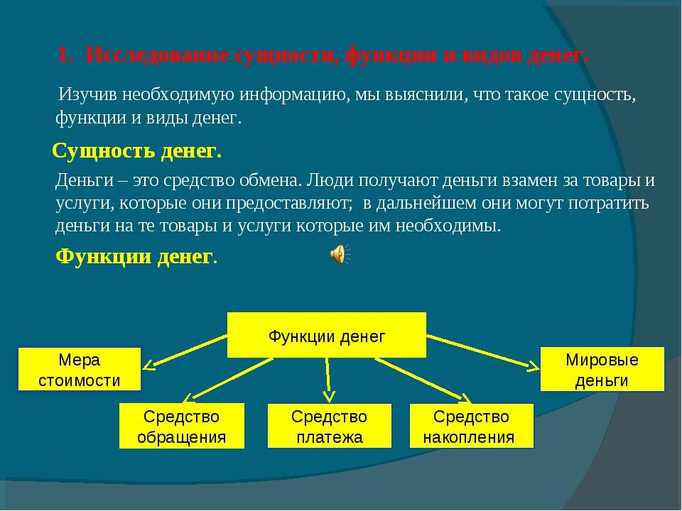 1. Исследование сущности, функции и видов денег. Изучив необходимую информац...