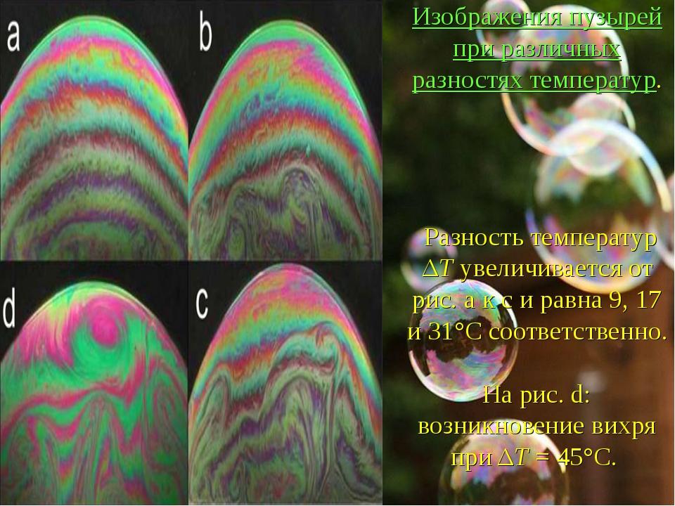 Изображения пузырей при различных разностях температур. Разность температур Δ...
