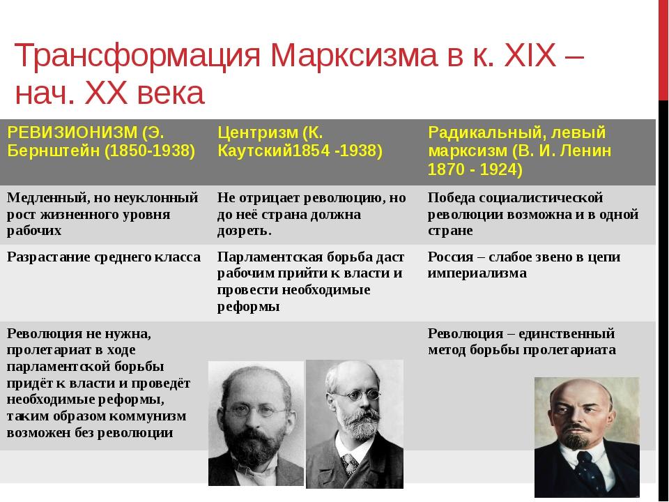 Трансформация Марксизма в к. XIX – нач. XX века РЕВИЗИОНИЗМ (Э. Бернштейн (18...