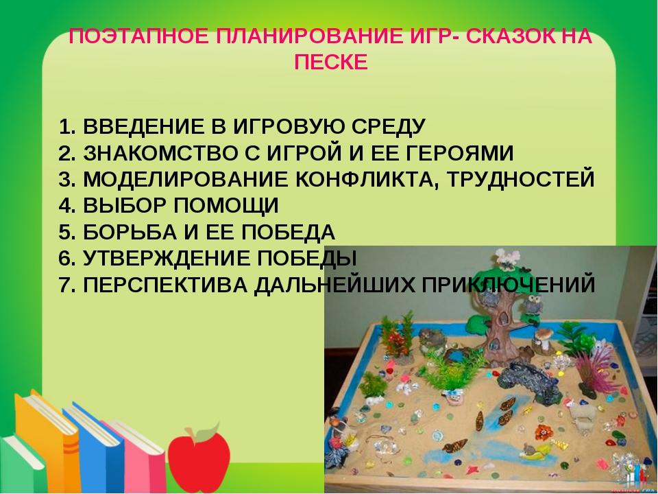 1. ВВЕДЕНИЕ В ИГРОВУЮ СРЕДУ 2. ЗНАКОМСТВО С ИГРОЙ И ЕЕ ГЕРОЯМИ 3. МОДЕЛИРОВА...