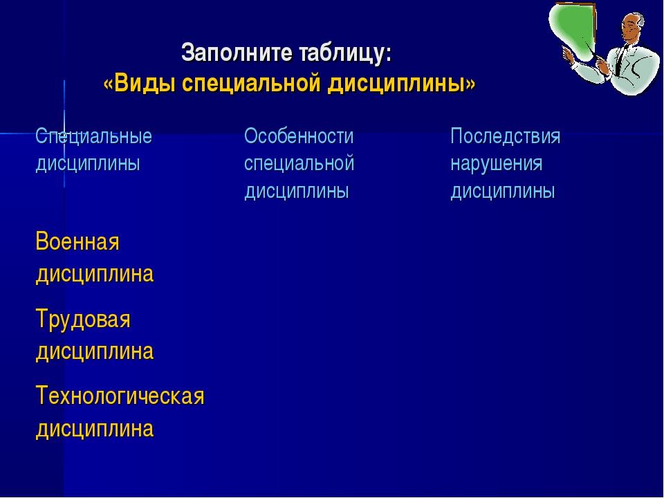 Заполните таблицу: «Виды специальной дисциплины» Специальные дисциплиныОсобе...