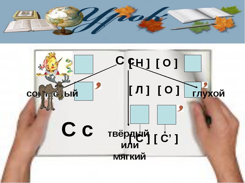 С с [ C ] [ C' ] С с согласный глухой твёрдый или мягкий [ Л ][ O ] [ Н ][...