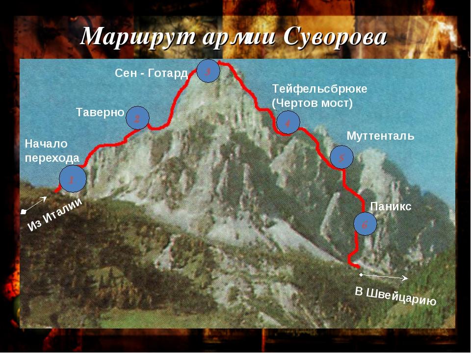 Маршрут армии Суворова