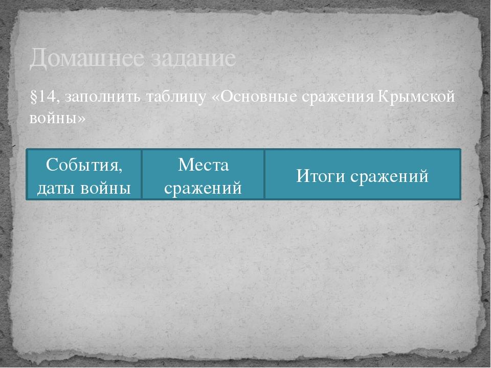 §14, заполнить таблицу «Основные сражения Крымской войны» Домашнее задание Со...