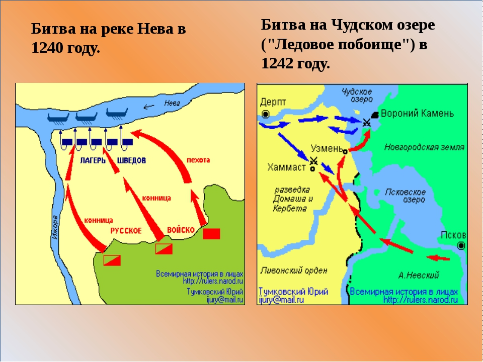 "Битва на Чудском озере (""Ледовое побоище"") в 1242 году. Битва на реке Нева в..."