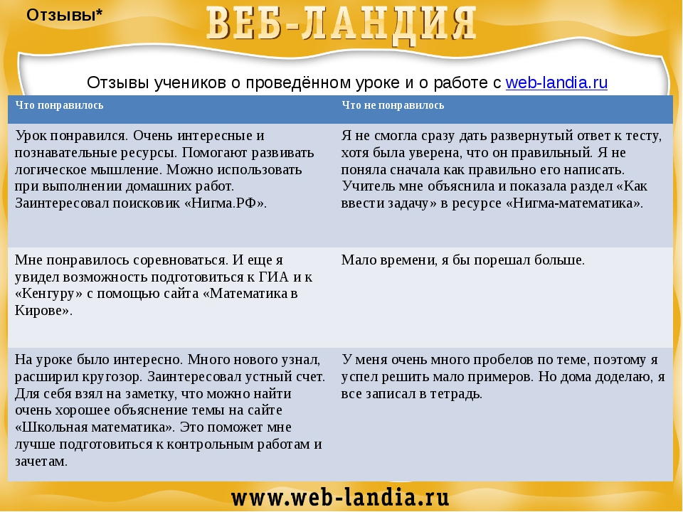 Отзывы* Отзывы учеников о проведённом уроке и о работе с web-landia.ru Чтопон...