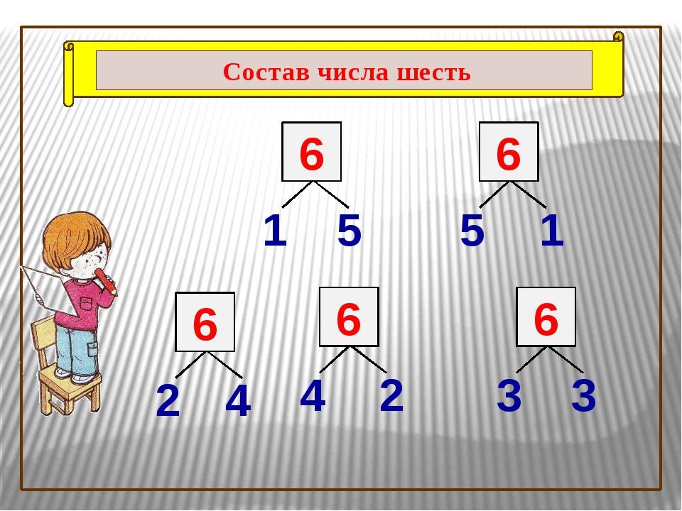 5 1 4 2 3 Состав числа шесть 6 1 6 5 6 2 6 4 6 3