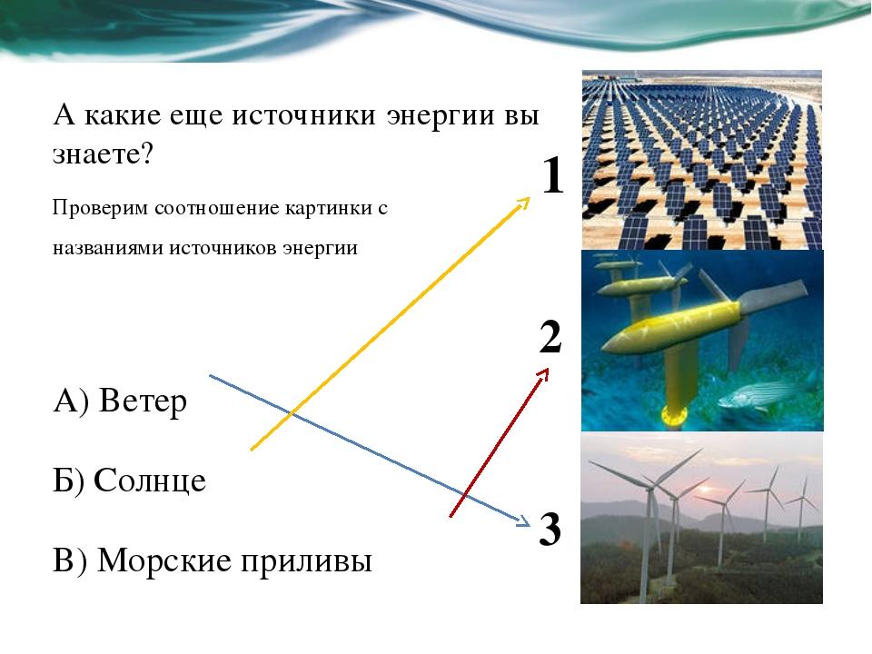 А какие еще источники энергии вы знаете? Проверим соотношение картинки с назв...