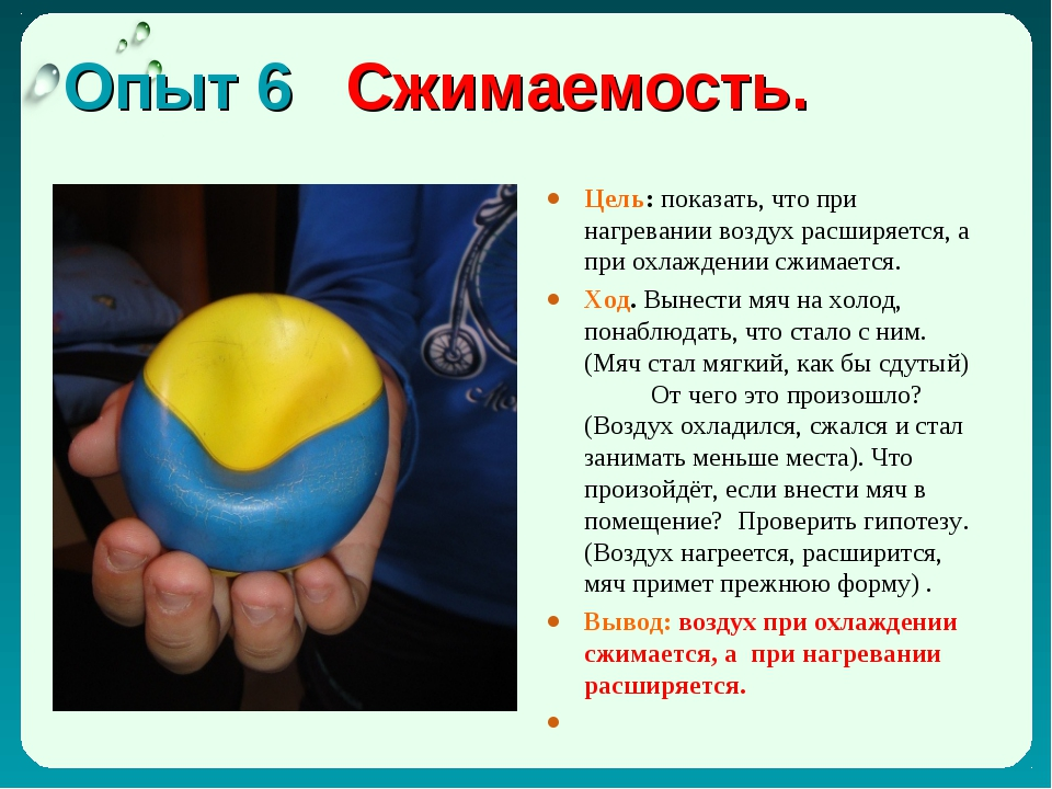 Картинка золотого шарика должна занимать внутренняя полость