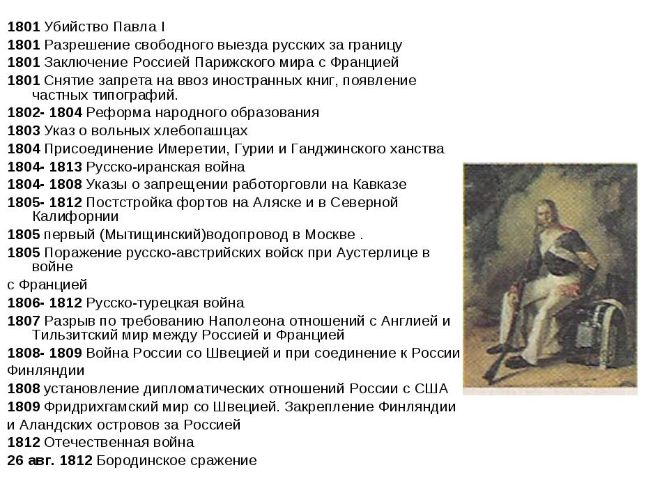 1801 Убийство Павла I 1801 Разрешение свободного выезда русских за границу 18...