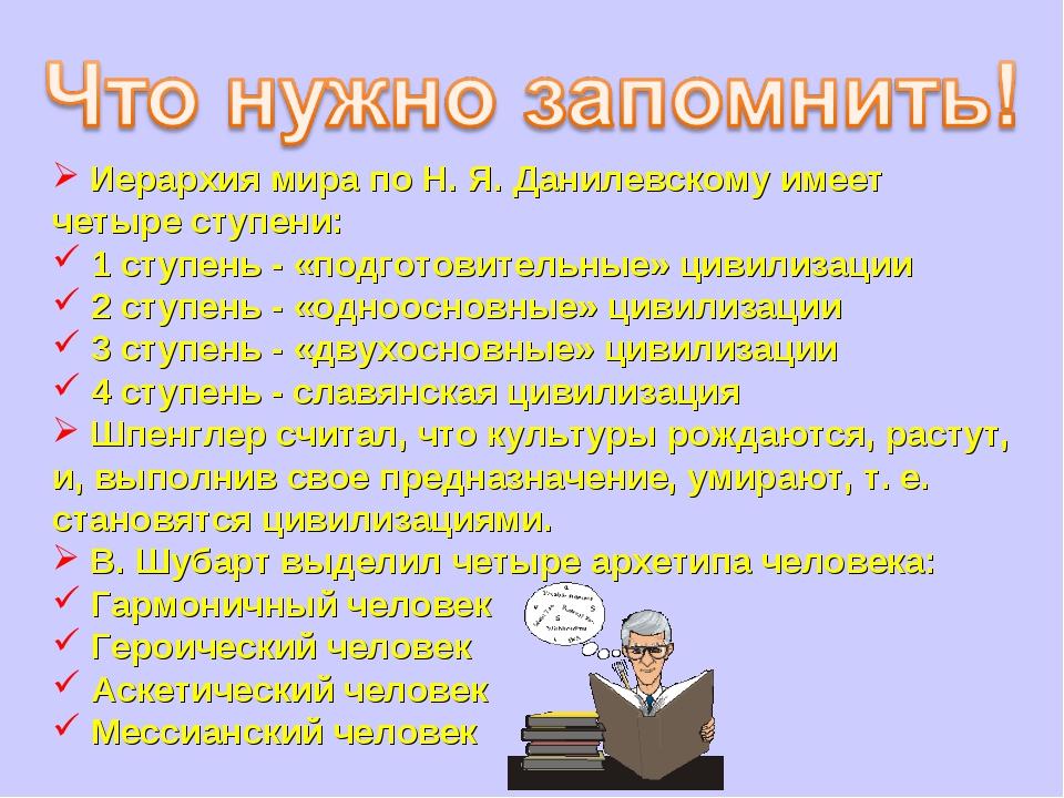 Иерархия мира по Н. Я. Данилевскому имеет четыре ступени: 1 ступень - «подго...