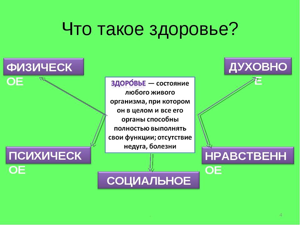 Что такое здоровье? . * .