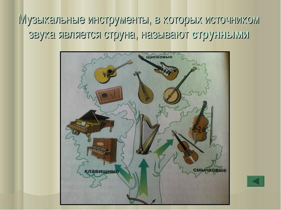 Музыкальные инструменты, в которых источником звука является струна, называют...