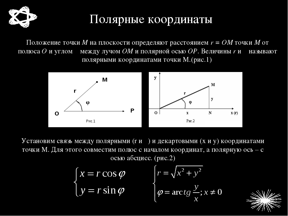 Полярные координаты    Положение точки М на плоскости определяют расстояни...