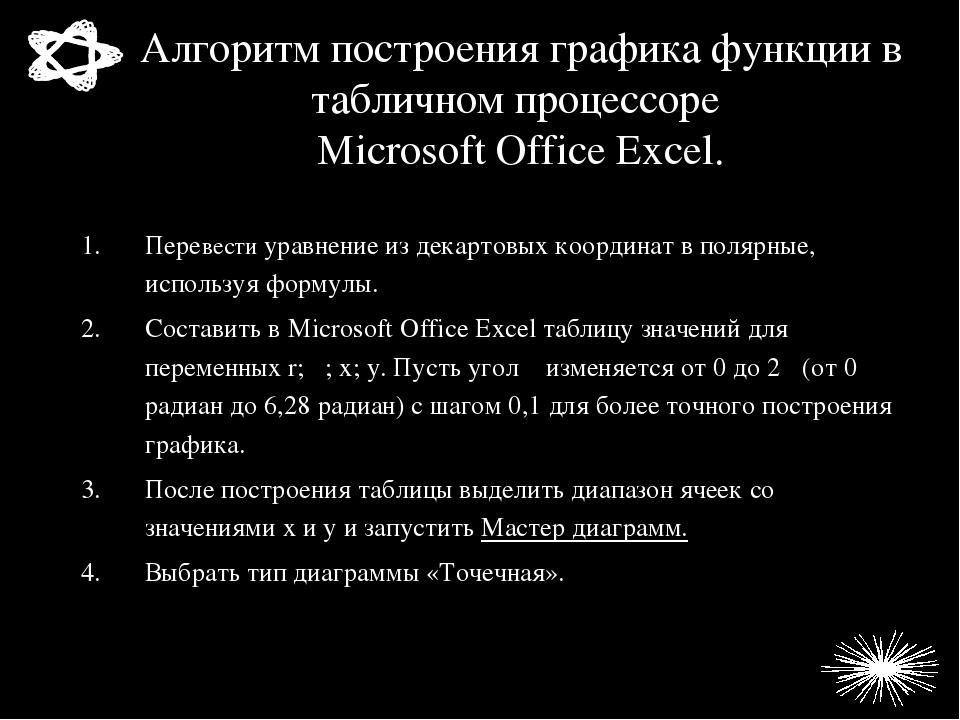 Алгоритм построения графика функции в табличном процессоре Microsoft Office E...
