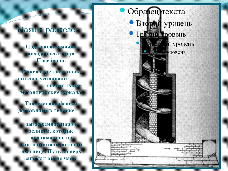 Маяк в разрезе. Под куполом маяка находилась статуя Посейдона. Факел горел вс...