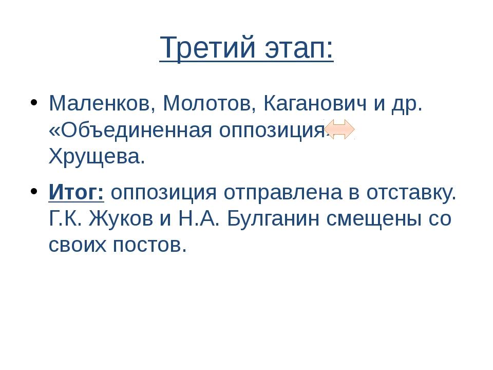 Третий этап: Маленков, Молотов, Каганович и др. «Объединенная оппозиция» Хрущ...