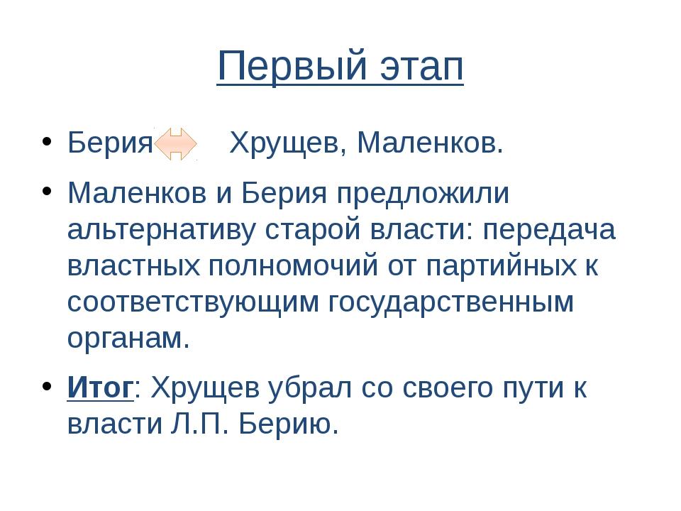 Первый этап Берия Хрущев, Маленков. Маленков и Берия предложили альтернативу...